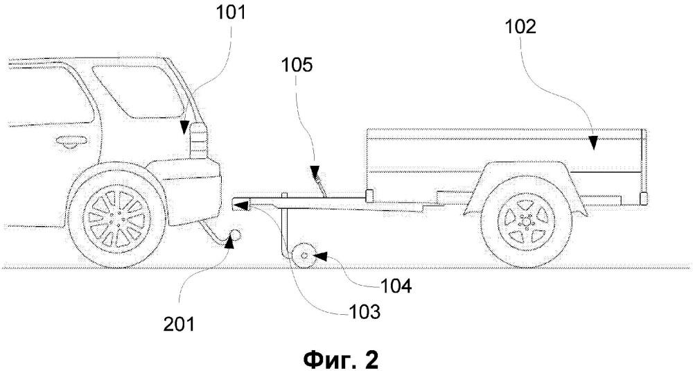 Система и способ соединения и разъединения прицепа с транспортным средством