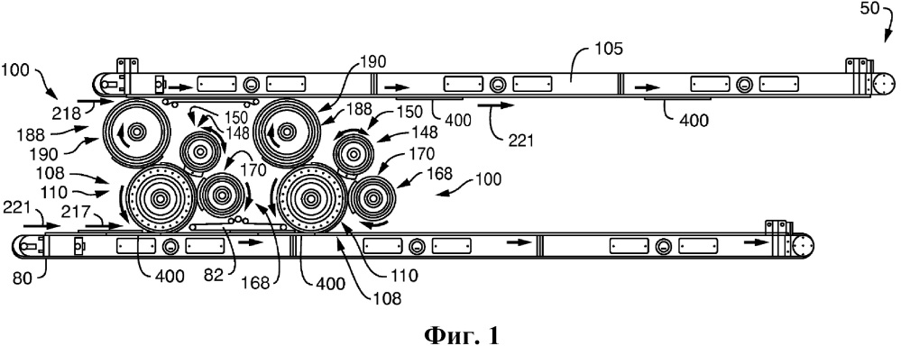 Способ и устройство для складывания изделия