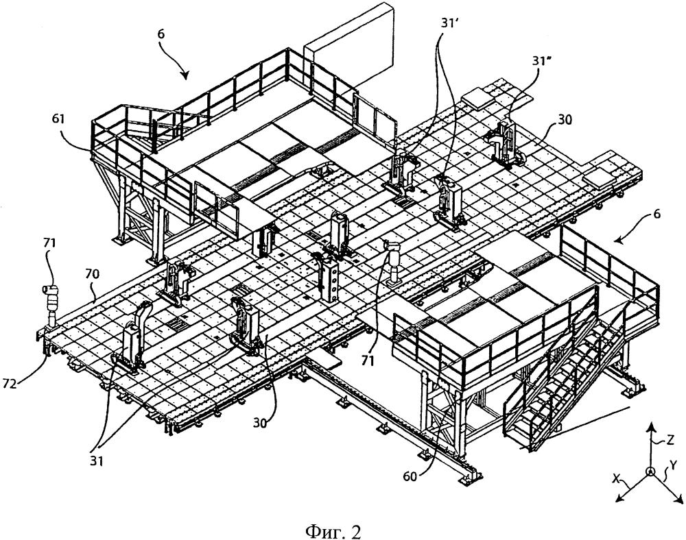 Автоматизированная система и способ соединения частей шасси