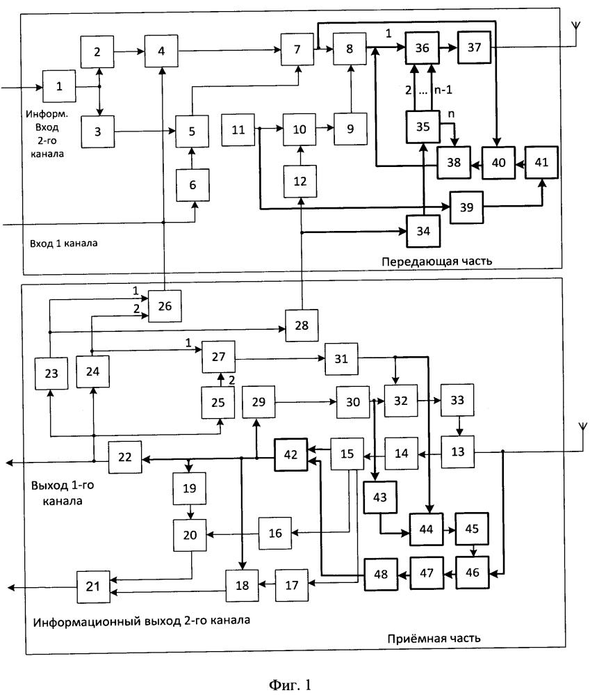 Широкополосное приемопередающее устройство с программной перестройкой рабочей частоты