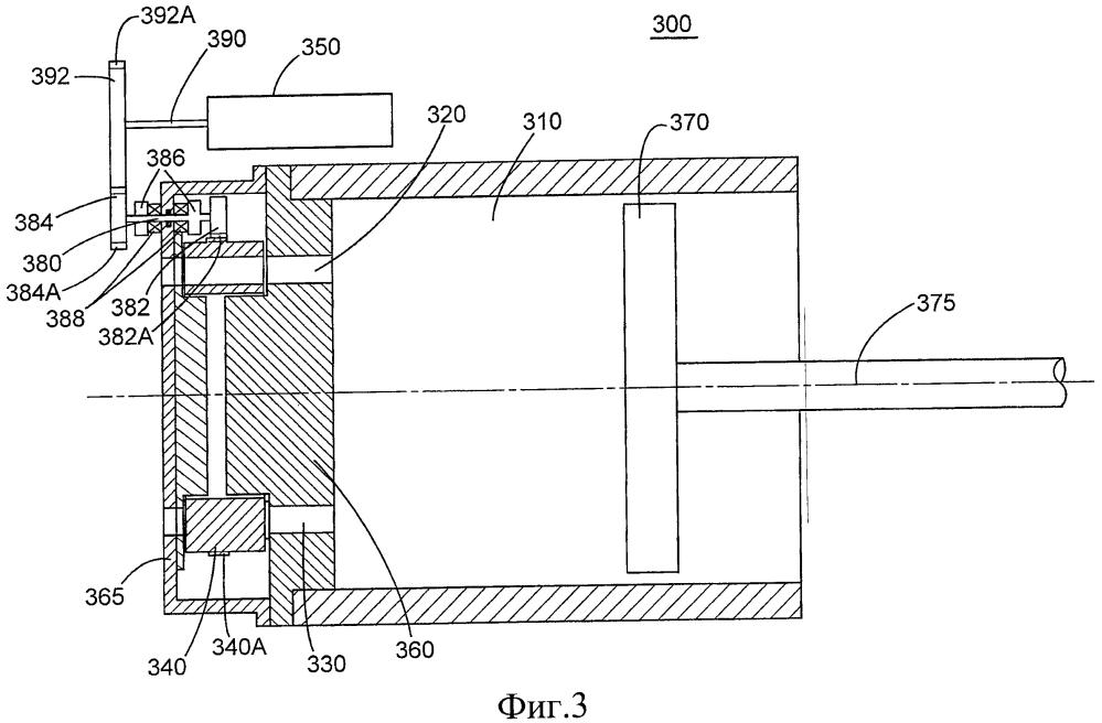 Поворотный клапан для поршневых компрессоров и относящийся к нему способ