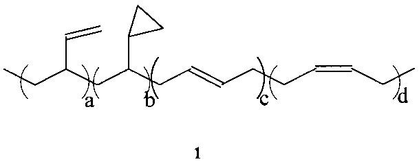 Способ получения полимерных продуктов, содержащих циклопропановые группы