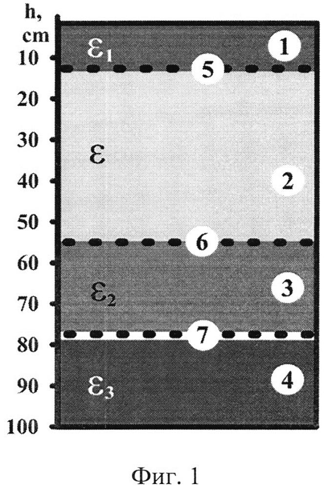 Способ получения карты мощности антропогенных карбонатных отложений археологического памятника типа раковинная куча