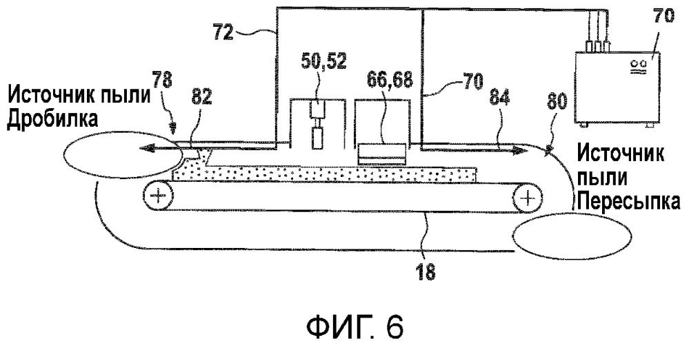 Способ измерения уровня безопасности сыпучего материала