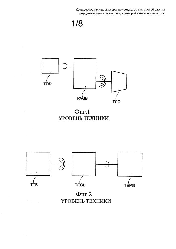 Компрессорная система для природного газа, способ сжатия природного газа и установка, в которой они используются