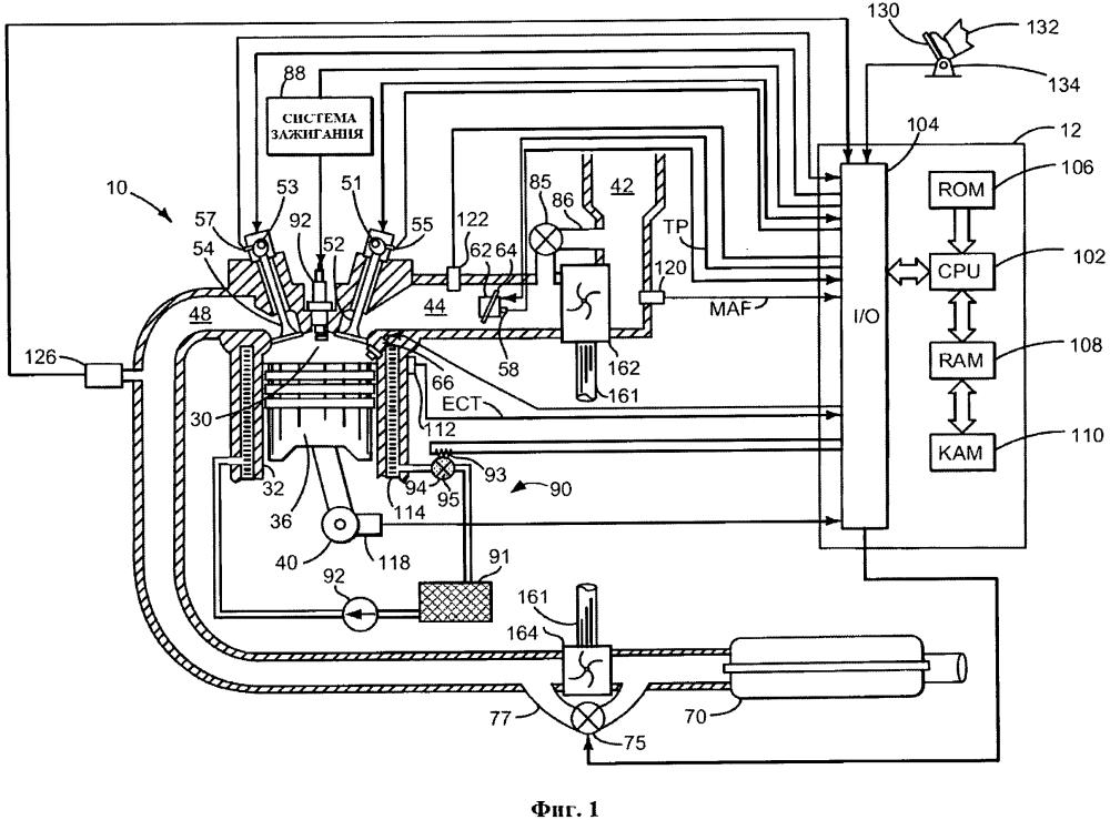 Способ регулирования температуры двигателя (варианты)