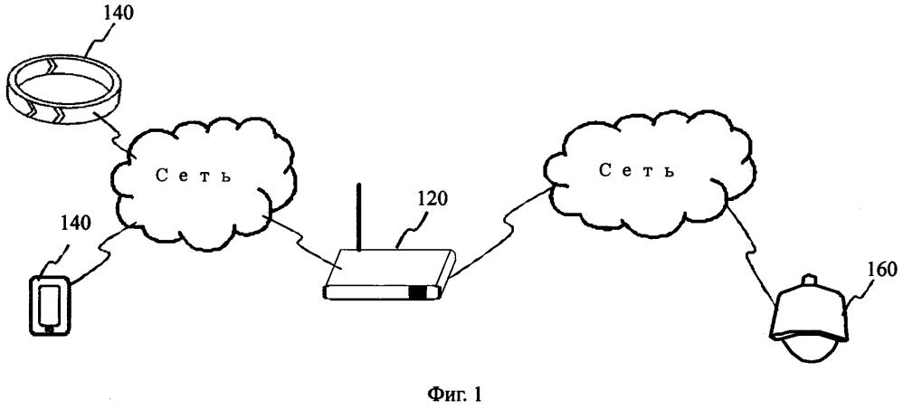 Способ и устройство для передачи информации