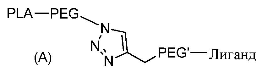 Функциональные плг сополимеры, их наночастицы, их получение и применение для адресной доставки лекарственного средства и получения изображения