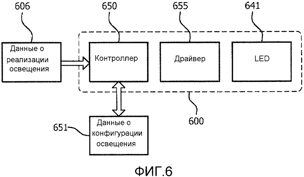 Способы и устройства для адаптируемого осветительного блока, предназначенные для того, чтобы принимать данные управления от внешнего источника