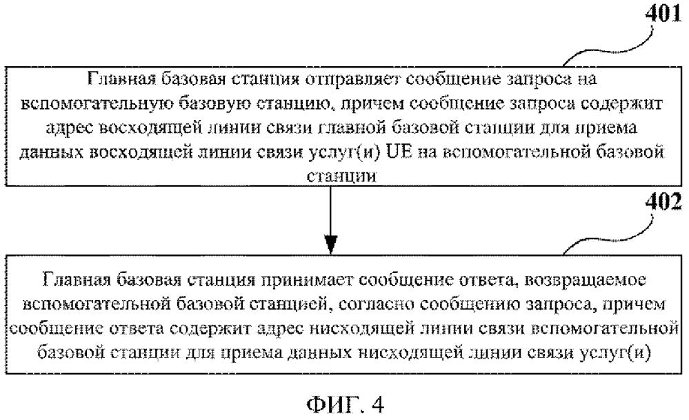 Устройство обмена информацией, базовая станция и система связи