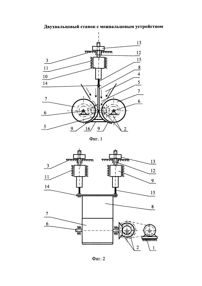 Двухвальцовый станок с межвальцовым устройством