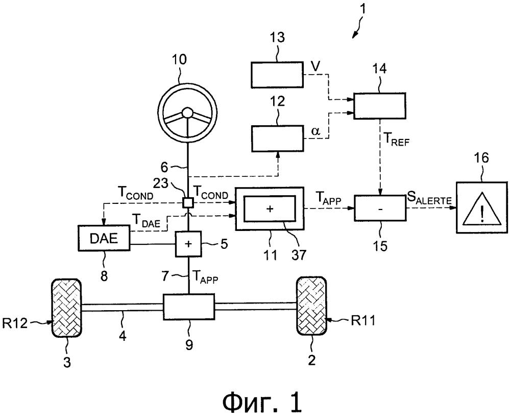 Система и способ непрямого обнаружения недостаточного давления шины