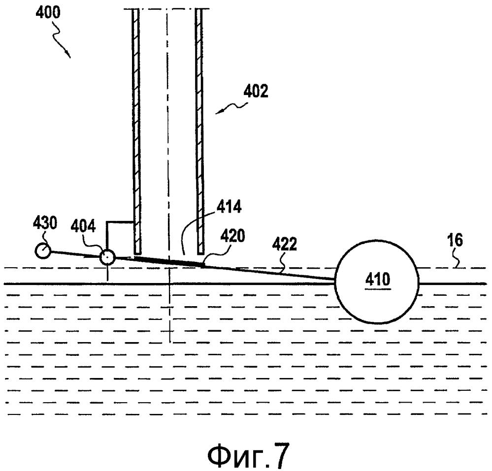 Устройство заправочной горловины для бака для текучей среды