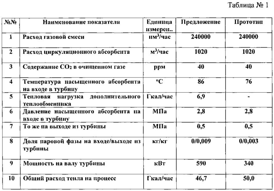 Способ получения водорода для щелочных топливных элементов