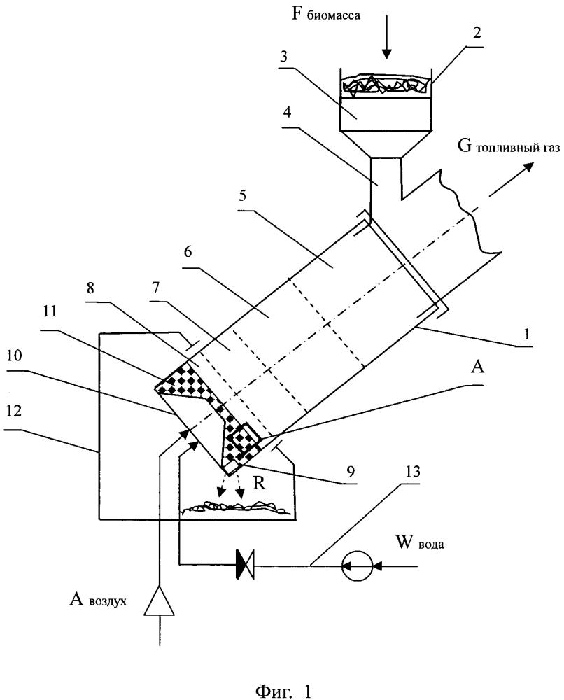 Способ газификации топливной биомассы и устройство для его осуществления