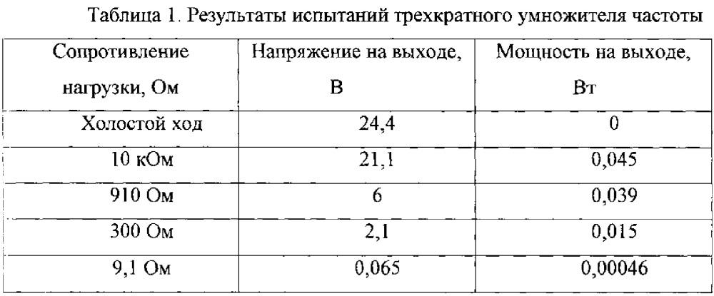 Трансформатор частоты