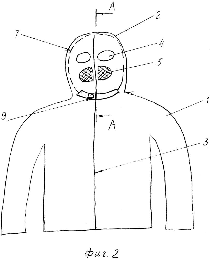Куртка-балаклава