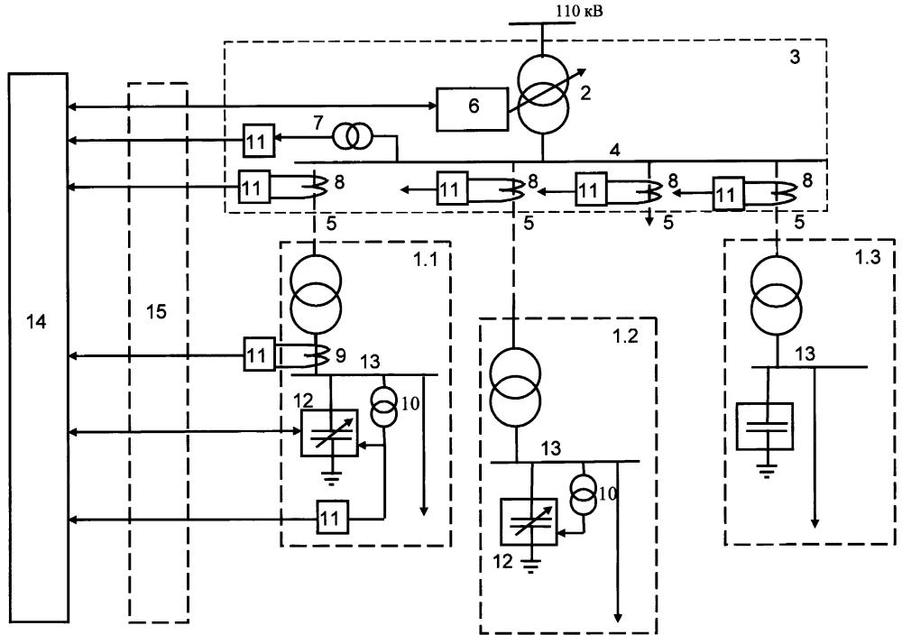 Система управления режимом напряжений в распределительной электрической сети