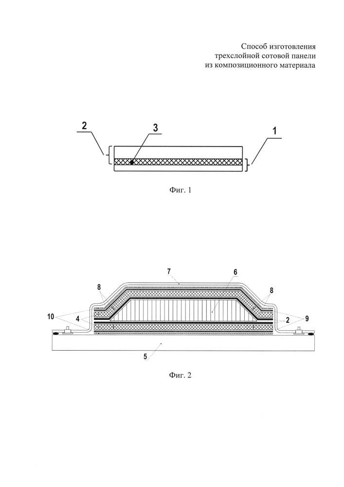 Способ изготовления трехслойной сотовой панели из композиционного материала