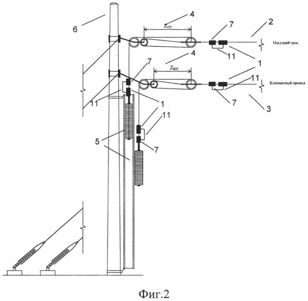 Система диагностики и удаленного мониторинга усилия натяжения проводов и тросов контактной сети железной дороги