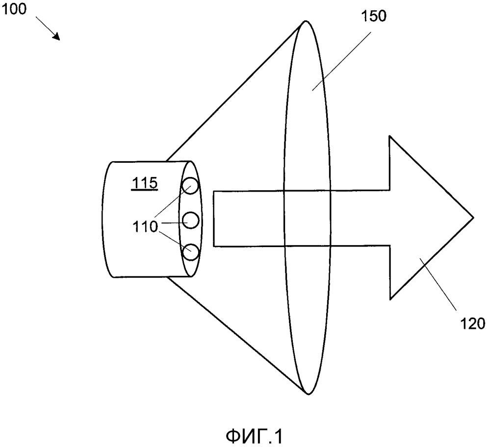 Устройство и способ для мультиплексирующих по времени переключаемых оптических элементов для управляемого освещения