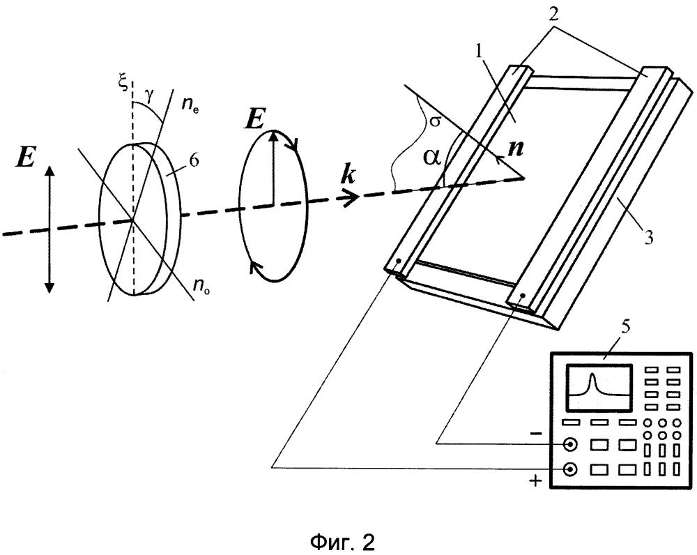 Способ определения знака поляризации циркулярно и эллиптически поляризованного лазерного излучения