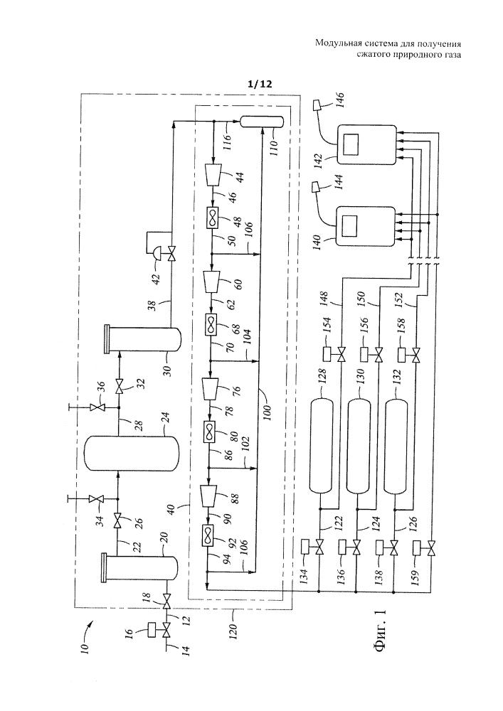 Модульная система для получения сжатого природного газа