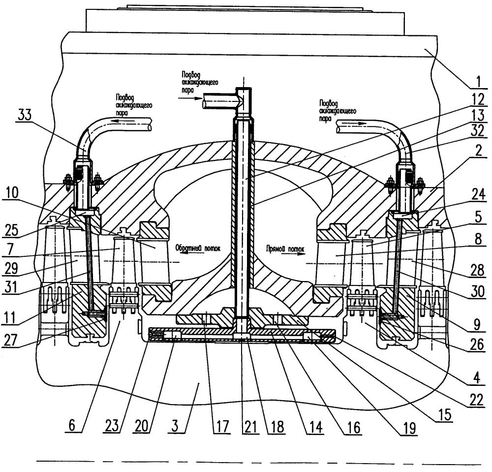 Двухпоточный цилиндр среднего давления паровой турбины
