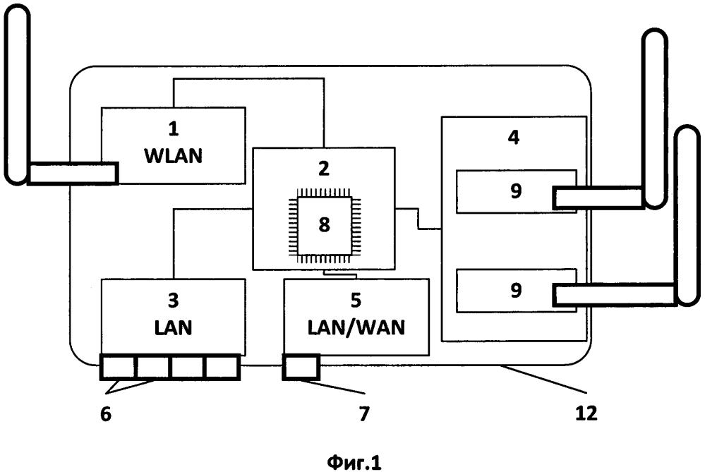 Способ агрегации нескольких каналов передачи данных в единый логический канал передачи данных для предоставления услуг широкополосной передачи данных массовому потребителю и устройство на его основе