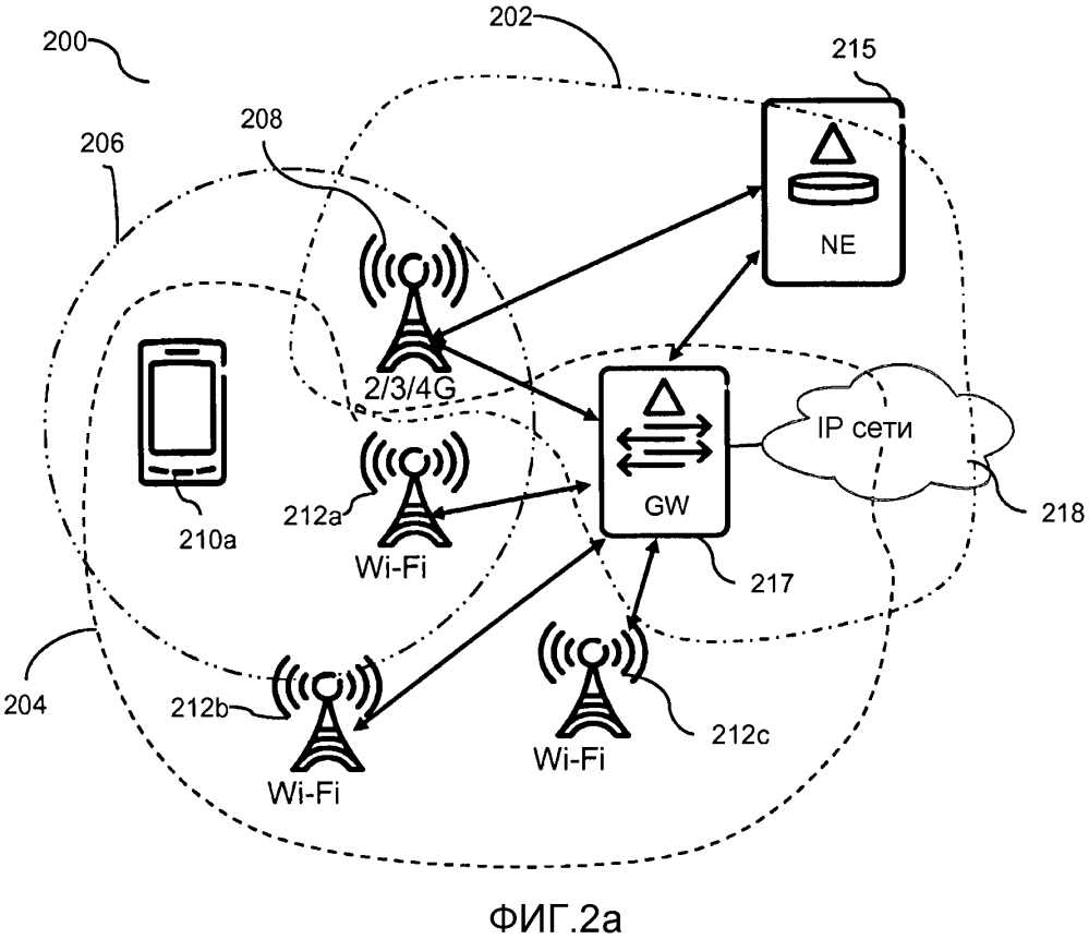 Управляемый ran выбор wi-fi