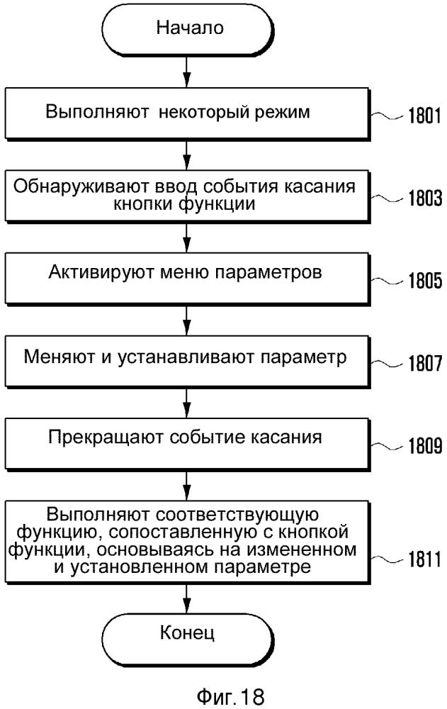 Способ и устройство для работы функции в сенсорном устройстве