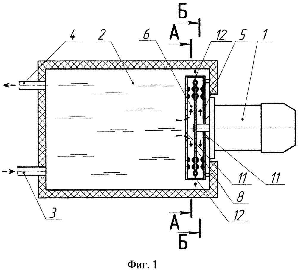 Проточный нагреватель роторного типа