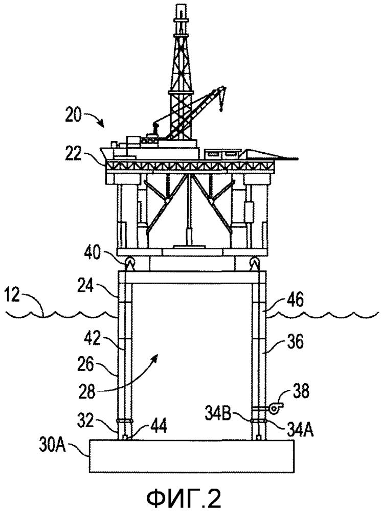 Способ и система установки фонтанного оборудования скважин