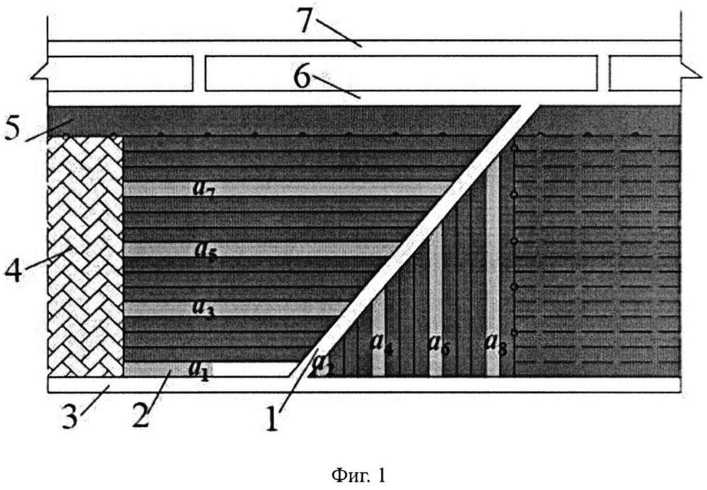 Способ разработки угля со ступенчатой выемкой и закладкой в ответвляющихся очистных штреках по типу wangeviry