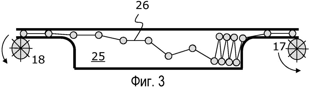 Производственная система для обработки рулона