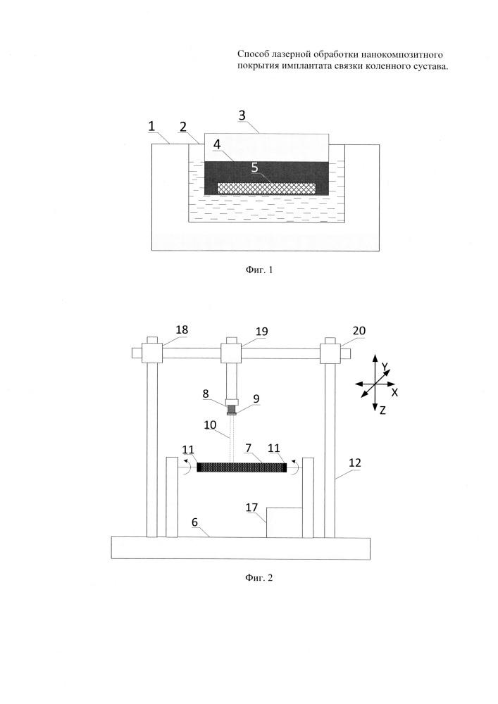 Способ лазерной обработки нанокомпозитного покрытия имплантанта связки коленного сустава