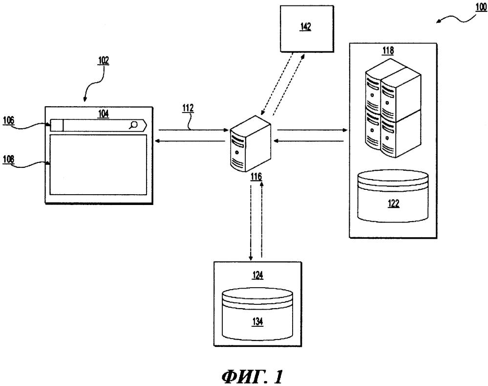 Способ (варианты) и сервер ранжирования поисковых результатов на основе параметра полезности
