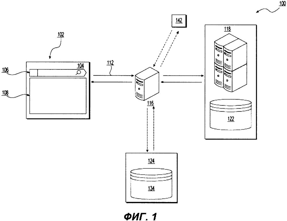 Способ и сервер для кластеризации предложений для поисковых запросов
