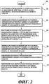 Способ и компьютерное устройство для динамической индексации и загрузки кодов модулей