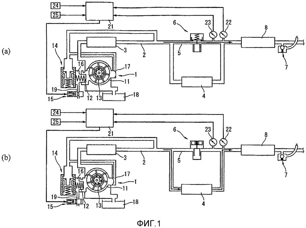 Устройство подачи масла для двигателя внутреннего сгорания
