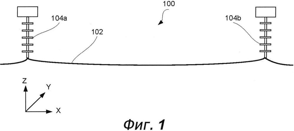Противообледенительное покрытие для линий электропередач