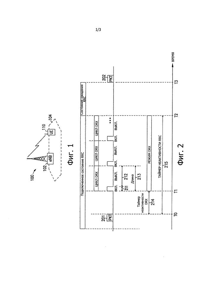 Оборудование пользователя и способ для режима приема с перерывами (drx) в сетях беспроводной передачи данных