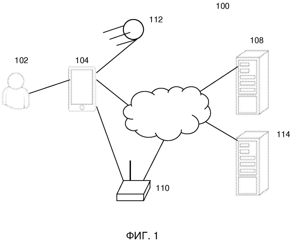 Способ и система передачи сообщений пользовательскому электронному устройству
