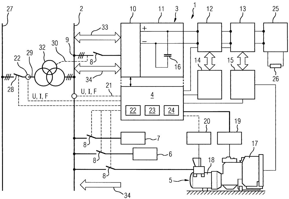 Управление мощностью в сети распределения энергии