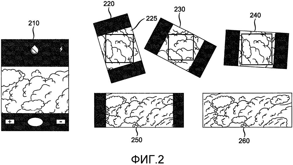 Способ и система для стабилизации и центрирования изображения