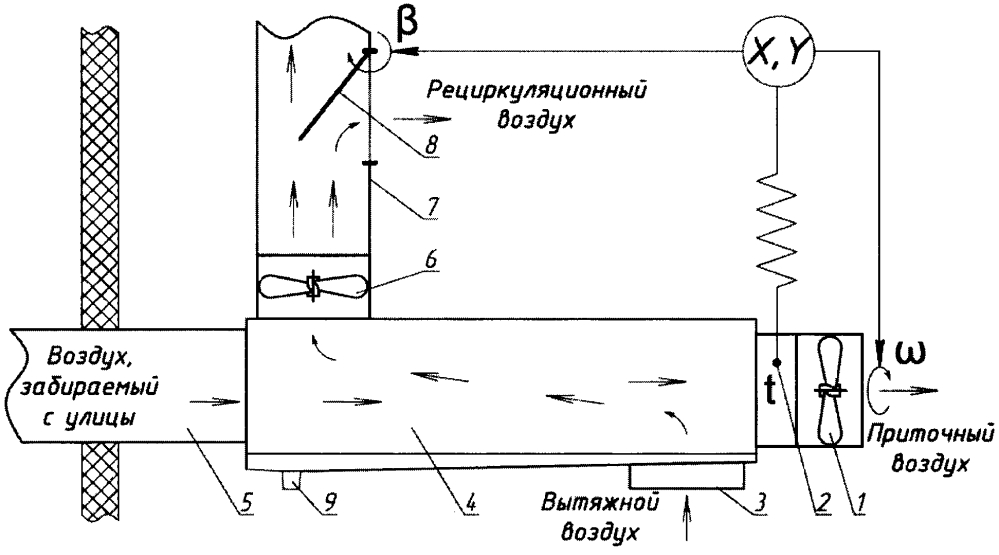 Теплоутилизационная установка с адаптивной рециркуляцией