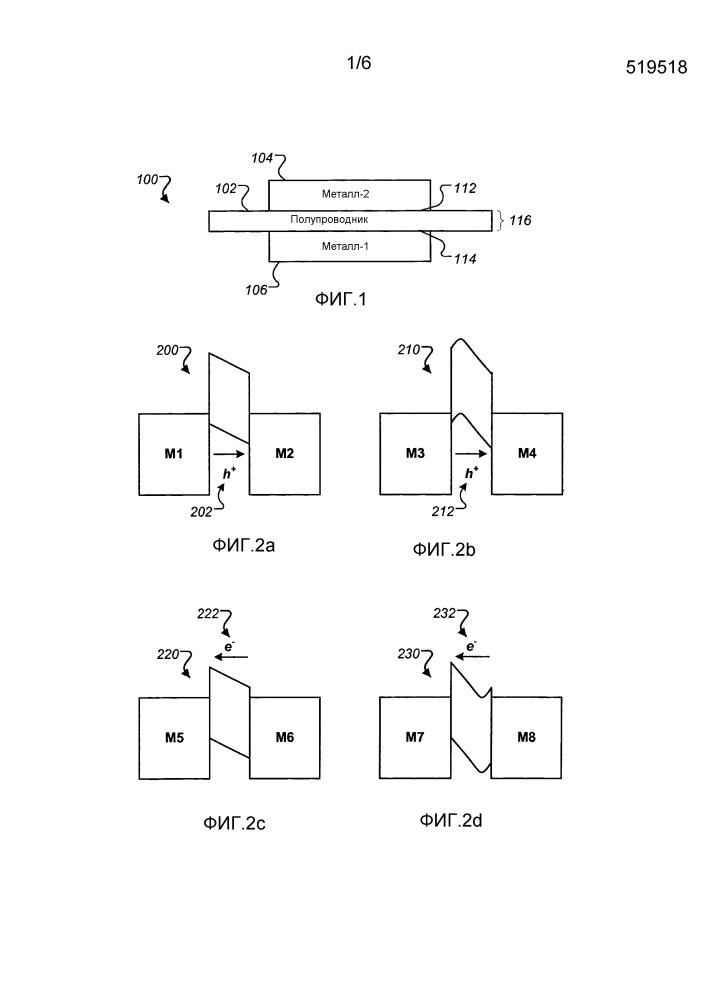 Диод на гетеропереходах металл-полупроводник-металл (мпм)