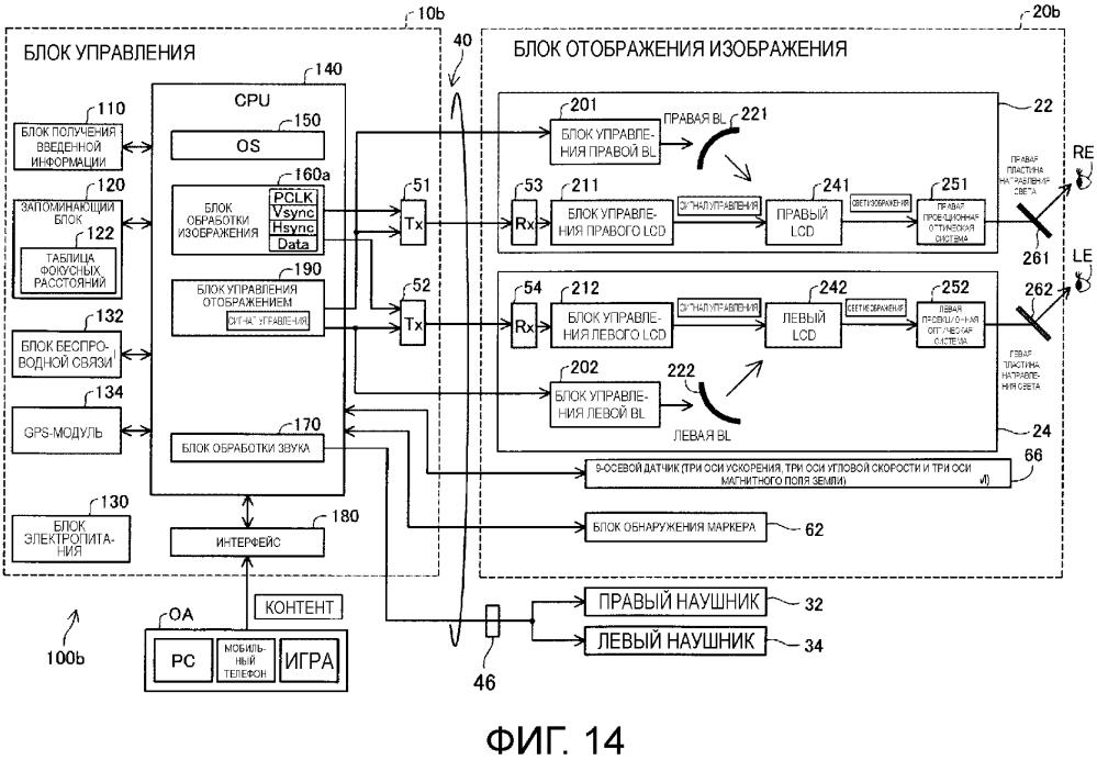 Закрепляемое на голове устройство отображения и способ управления закрепляемым на голове устройством отображения