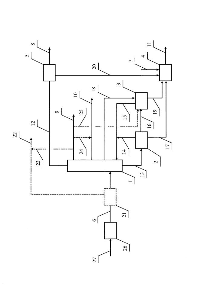 Комбинированная установка переработки нефти элоу-автк/бс