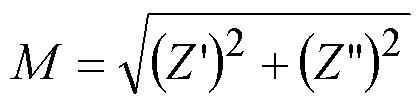 Точное измерение аналита для электрохимической тестовой полоски